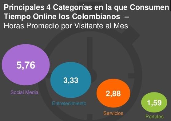 categorias_Colombia