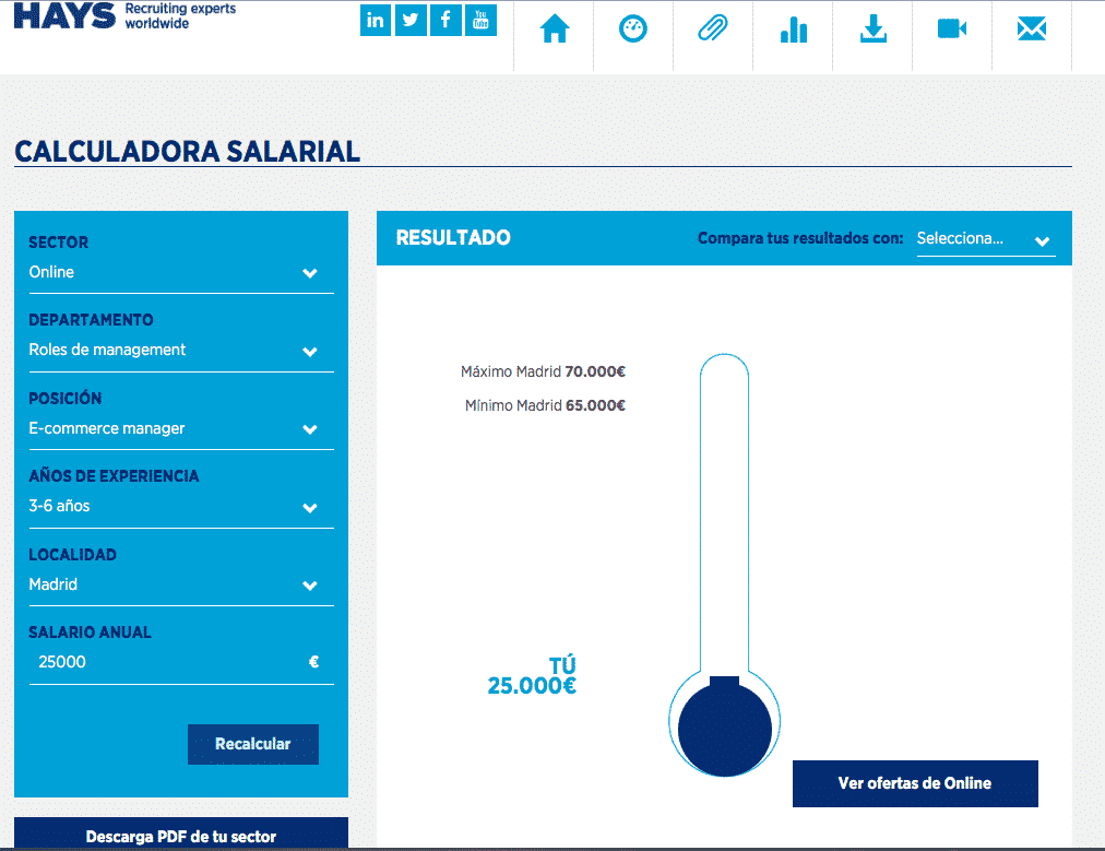 ango de salario de un ecommerce manager 2017-18